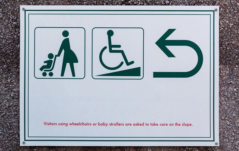 Understanding Short-term Disability